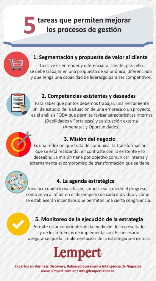 5 tareas mejorar gestion