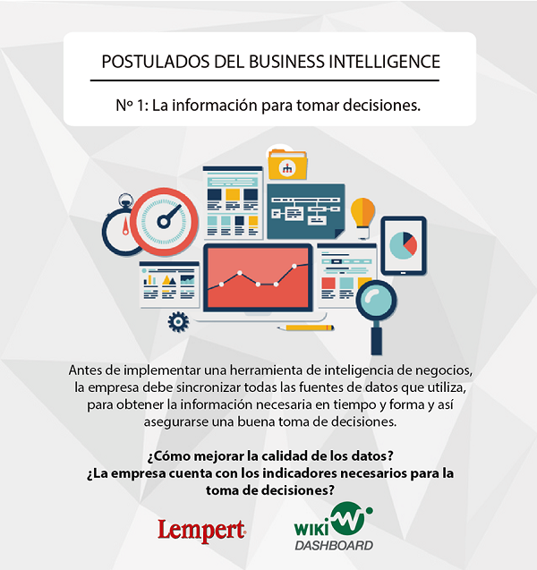 postulados del Business Intelligence