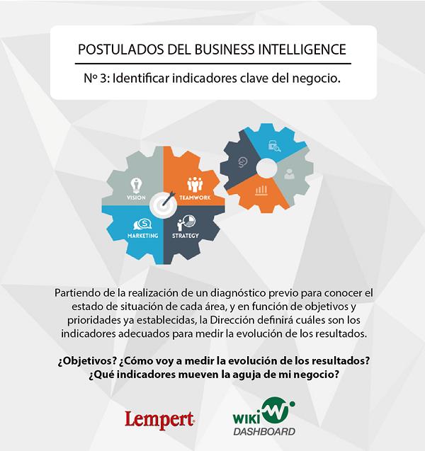Postulados Business Intelligence