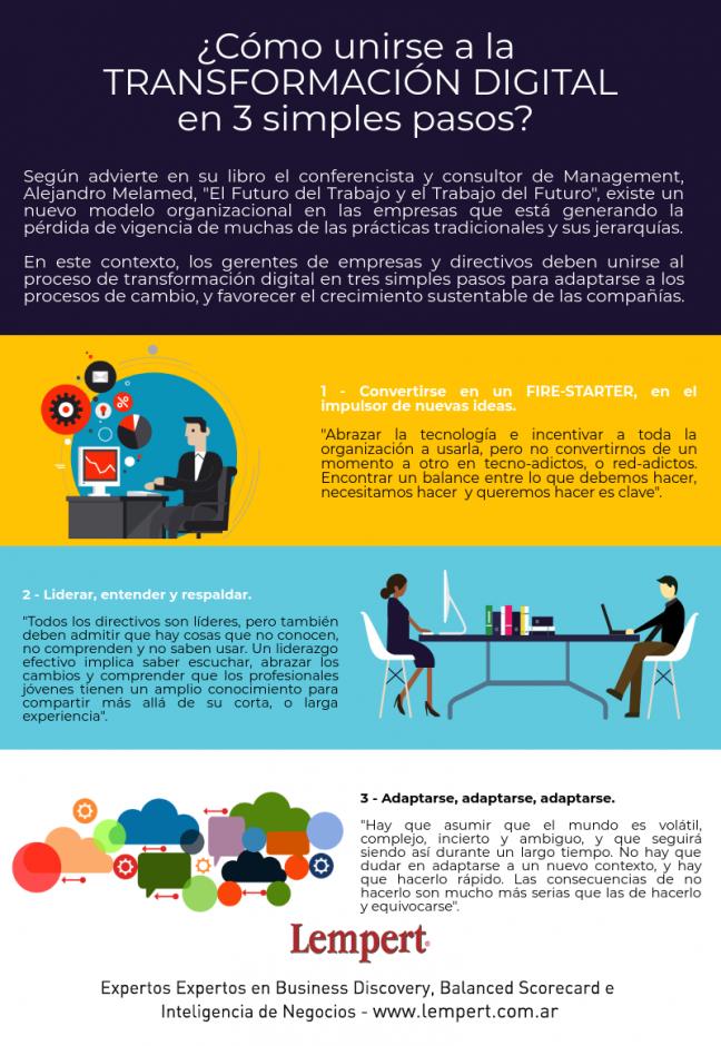 3 pasos para la transformacion digital